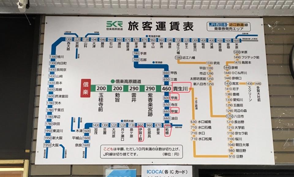 信楽高原駅③ 路線図