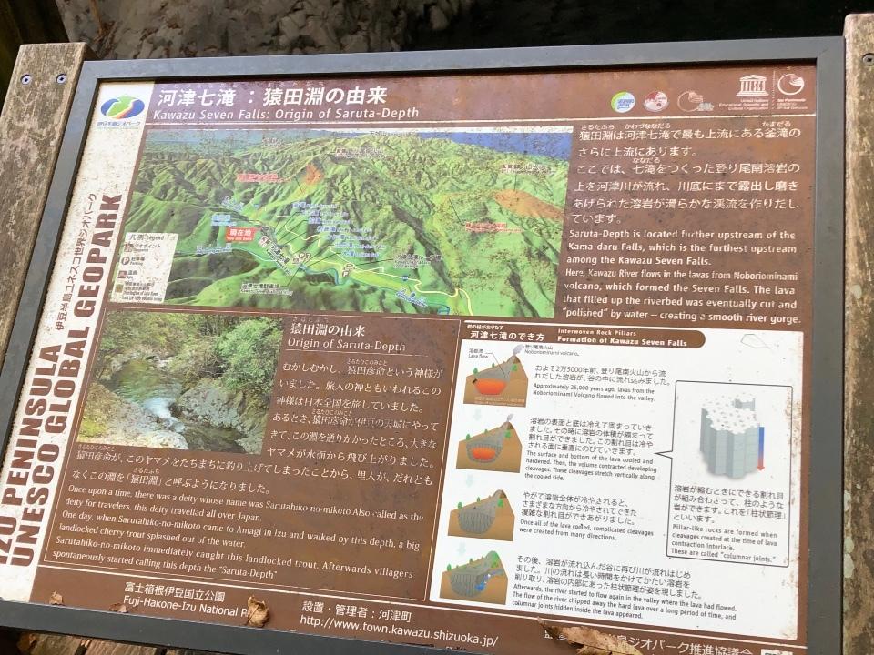 伊豆半島ユネスコ世界ジオラパーク 河津町 七滝巡り