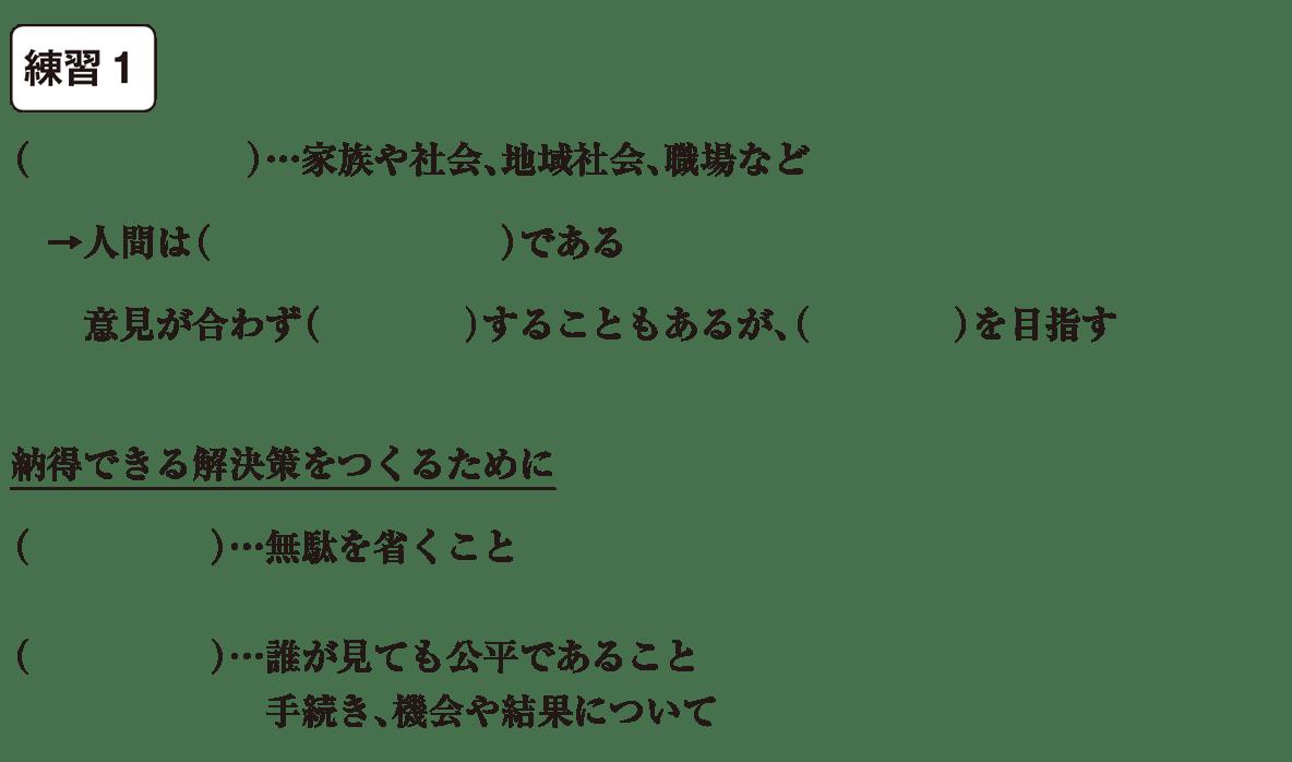 中学公民3 練習1 空欄