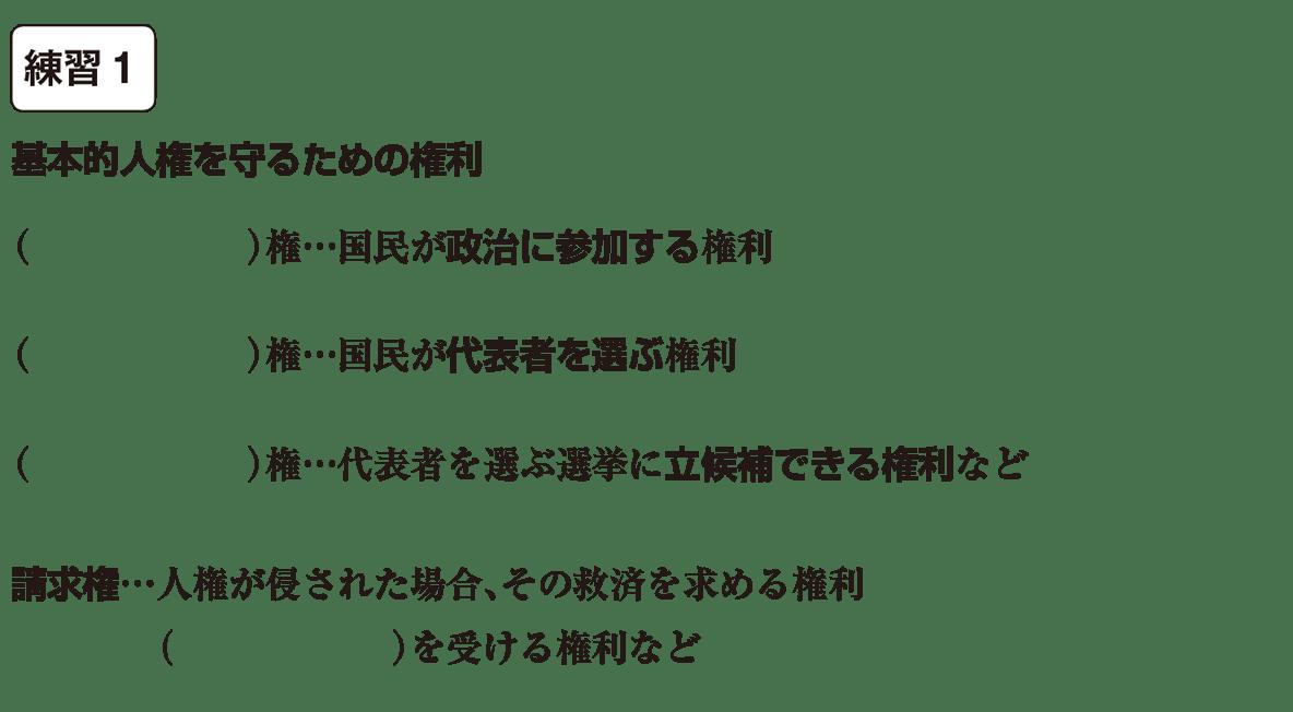 中学公民12 練習1 空欄