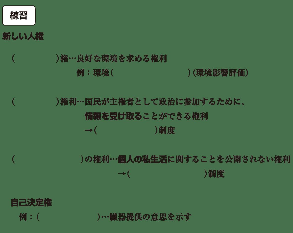 中学公民14 練習 空欄