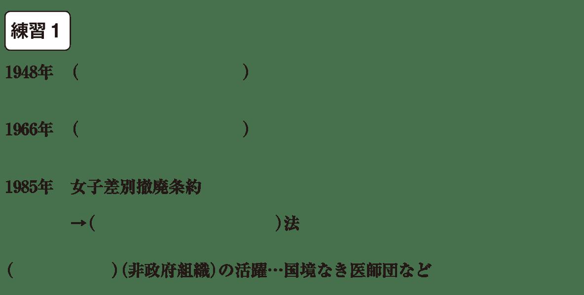 中学公民15 練習1 空欄
