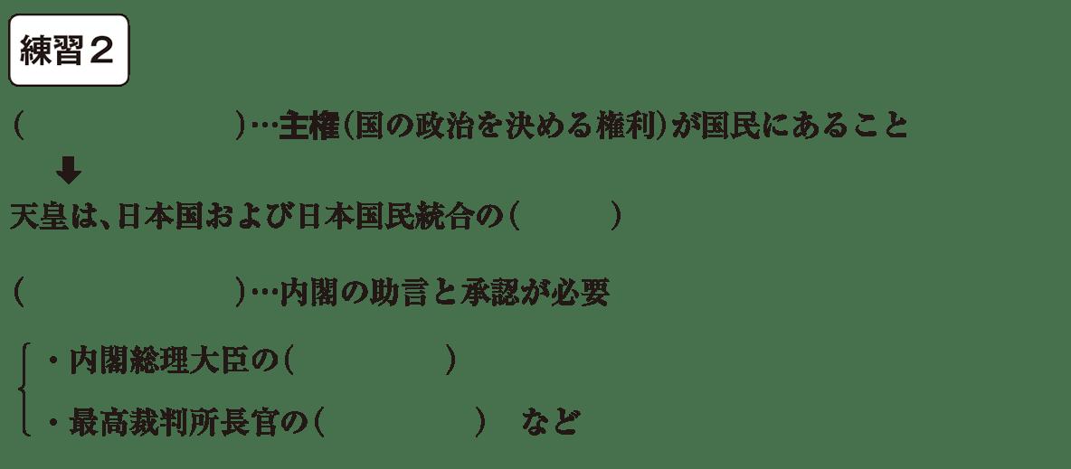 中学公民6 練習2 カッコ空欄