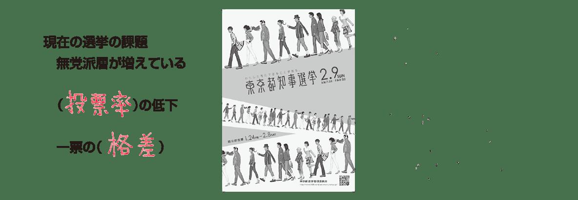中学公民17 ポイント3 答え全部