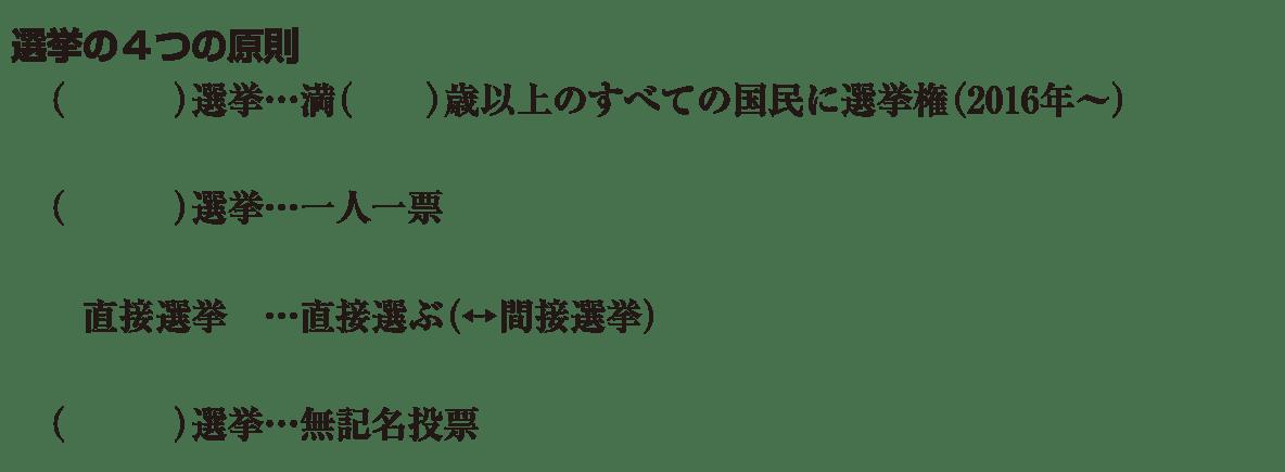 中学公民17 練習1(「選挙の4つの原則」の項目のみ) かっこ空欄