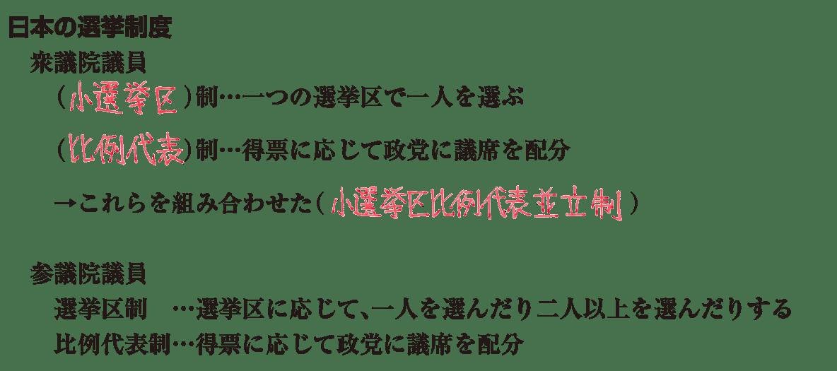 中学公民17 練習2(「日本の選挙制度」の項目のみ) 答え入り