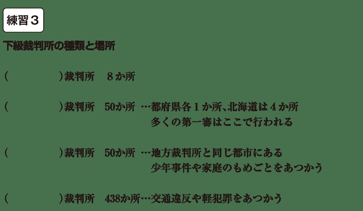中学公民22 練習3 かっこ空欄