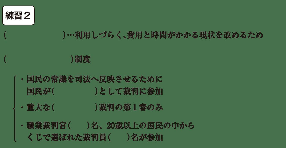 中学公民24 練習2(続きの7行<司法制度改革~6名が参加、まで)かっこ空欄