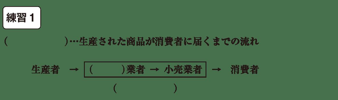 中学公民29 練習1 かっこ空欄