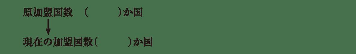 中学公民44 練習1,ラスト2行のみ表示(原加盟国数~最後まで),image02部分不要,かっこ空欄