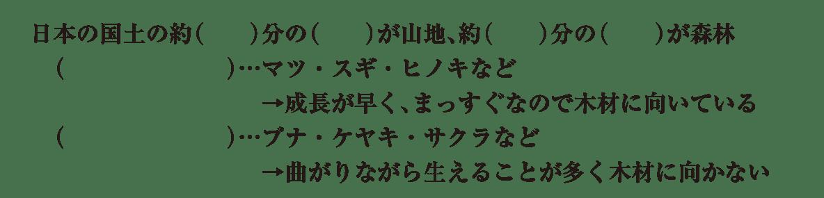 中学地理49 練習3 冒頭~広葉樹の説明まで表示、カッコ空欄