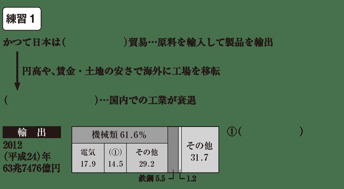 中学地理56 練習1(冒頭~輸出のグラフと横の①(  )まで) カッコ空欄