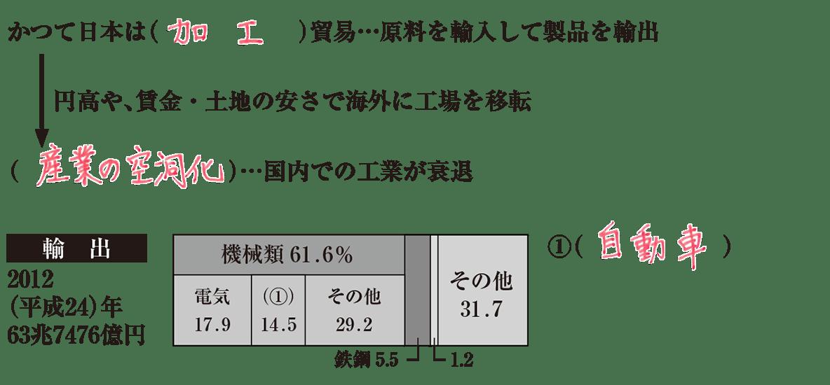 中学地理56 練習1(冒頭~輸出のグラフと横の①(  )まで) 答え入り