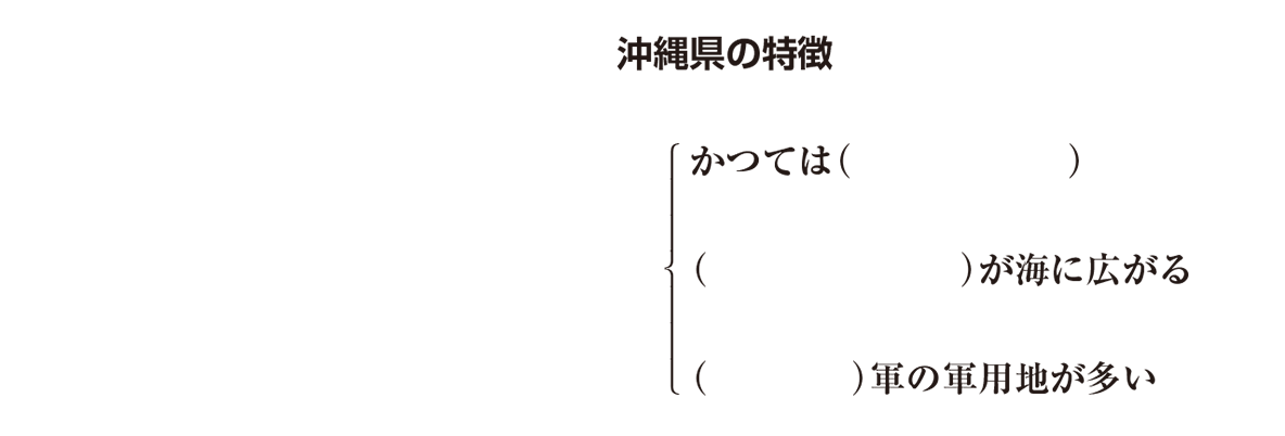 中学地理61 練習 「沖縄県の特徴」という見出しとその下の3行のみ表示、カッコ空欄