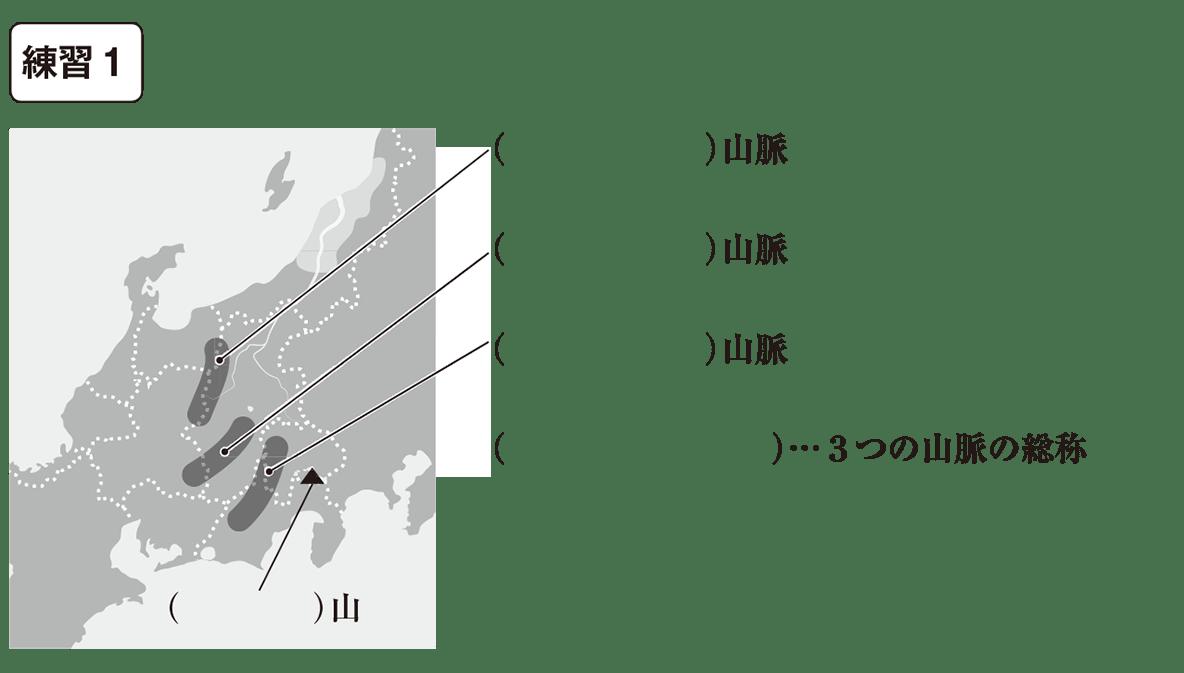 中学地理69 練習1 カッコ空欄