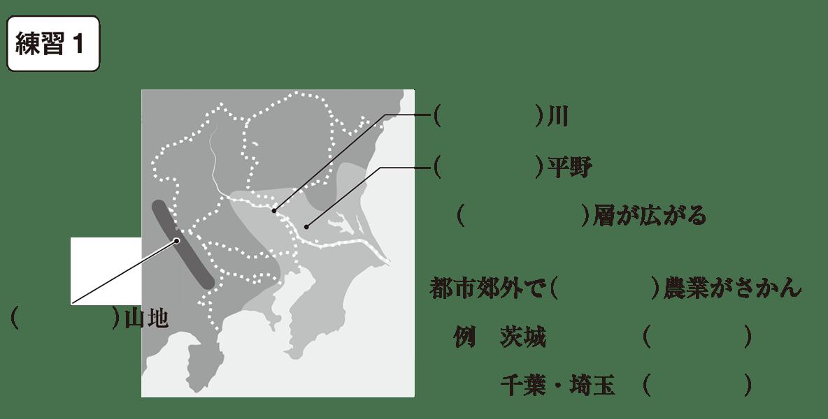 中学地理72 練習1 カッコ空欄