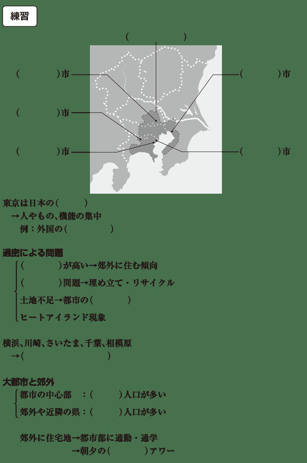 中学地理73 練習 カッコ空欄