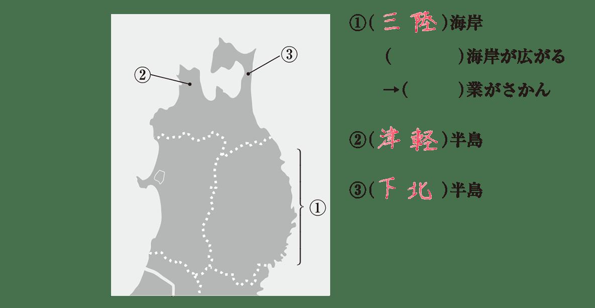 中学地理74 練習2 三陸海岸、津軽半島、下北半島の3箇所のみ答え入り、残り2箇所は空欄