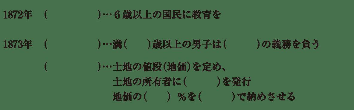 中学歴史45 練習 4~8行目(1872年 学制~1873年 地租改正の説明まで)、カッコ空欄