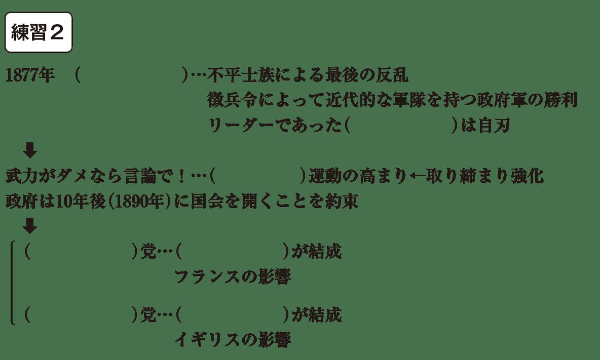 中学歴史48 練習2 カッコ空欄