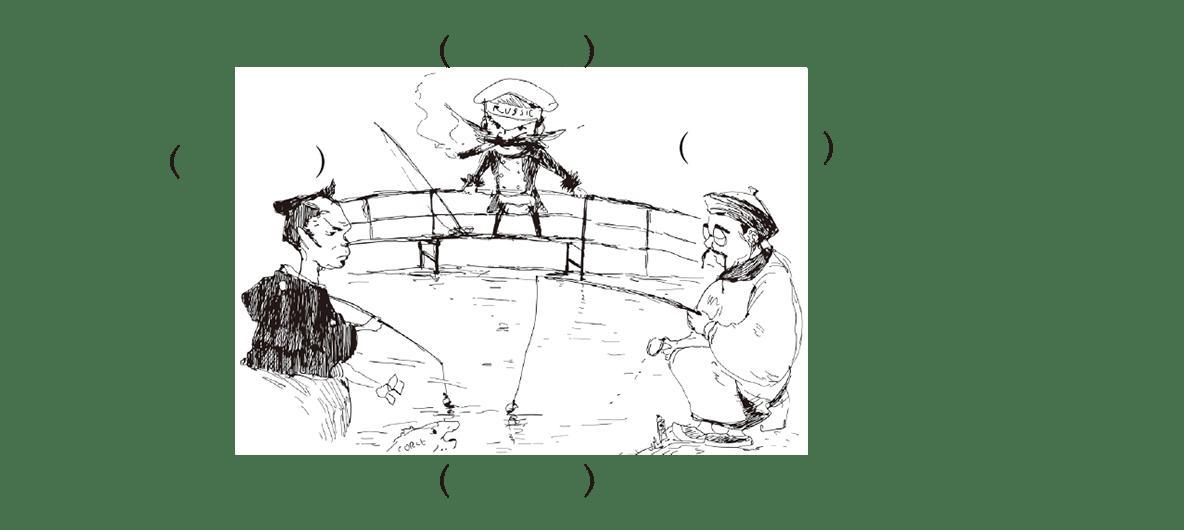 中学歴史50 練習2 風刺画のみ表示、カッコ空欄