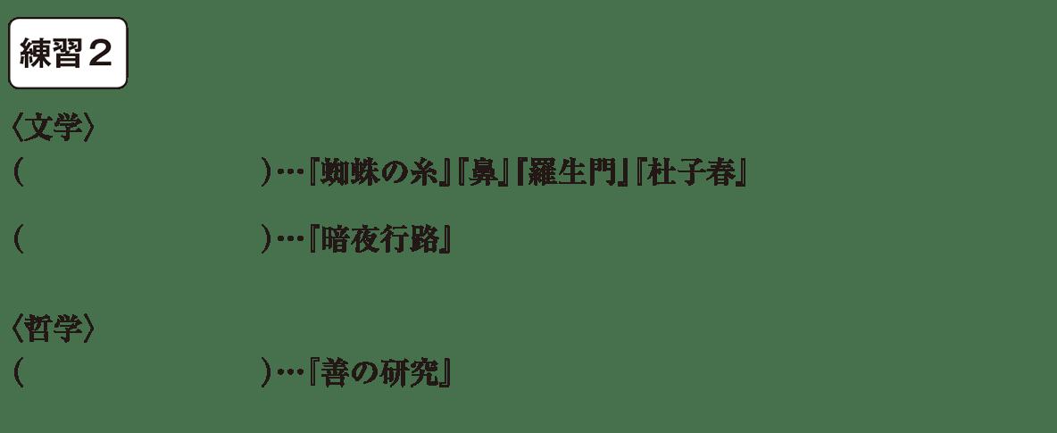 中学歴史56 練習2 カッコ空欄