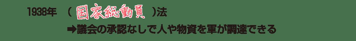 中学歴史】「国家総動員法の制定」 | 映像授業のTry IT (トライイット)