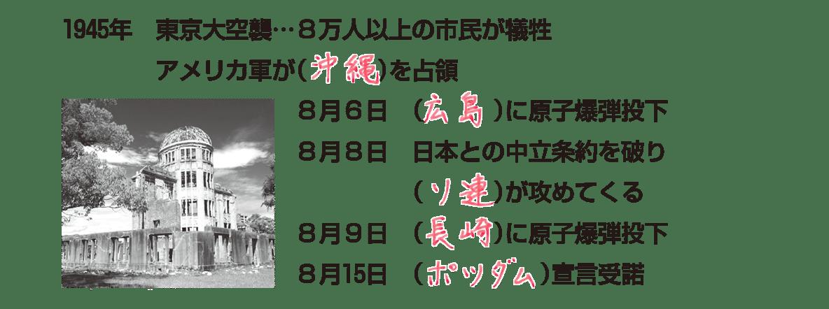 中学歴史61 ポイント3 答え全部