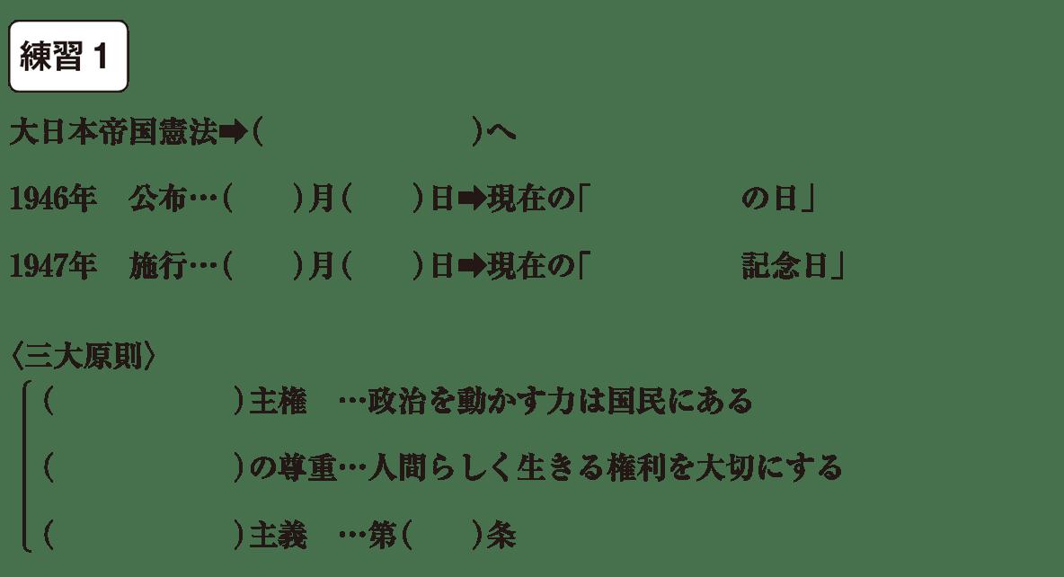 中学歴史64 練習1 カッコ空欄