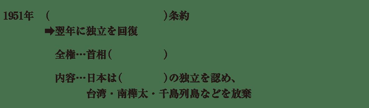 中学歴史64 練習3 最初の5行(1951年~千島列島などを放棄)のみ表示、カッコ空欄
