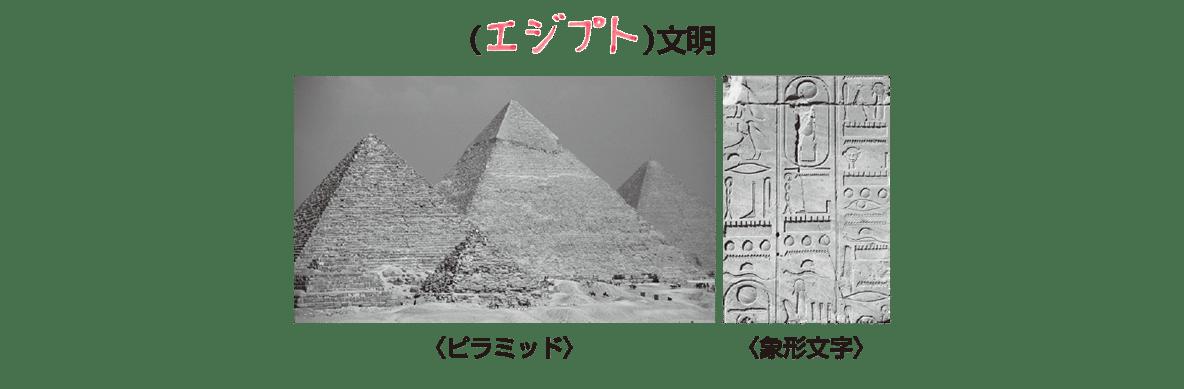中学歴史2 ポイント2 左側2つの写真と上の文章のみ表示・中央に配置、答え入り