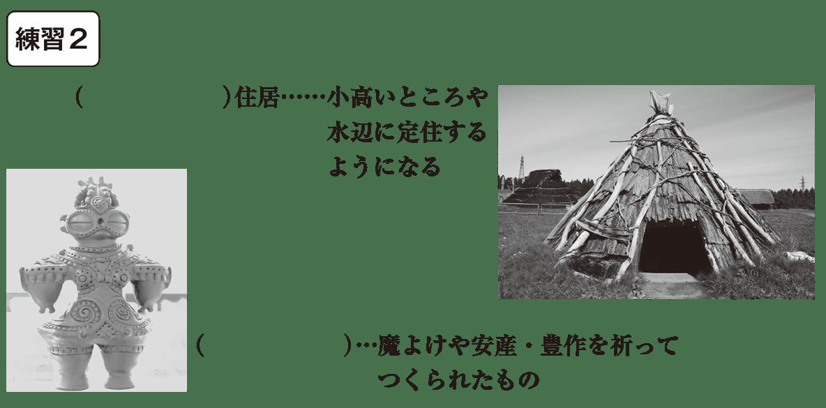 中学歴史4 練習2 カッコ空欄
