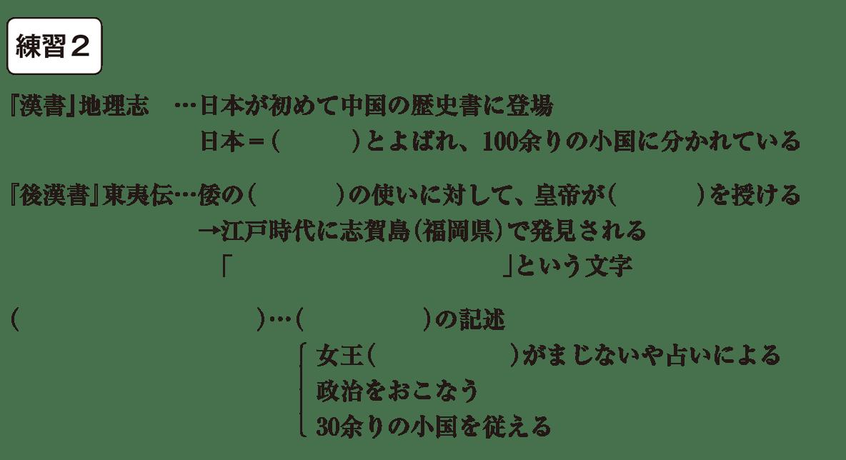 中学歴史5 練習2 カッコ空欄