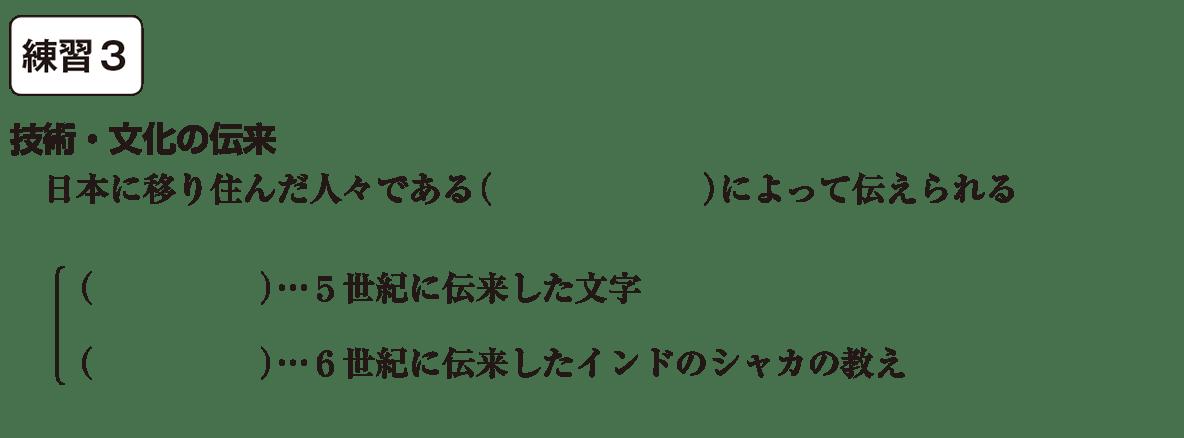 中学歴史6 練習2 カッコ空欄