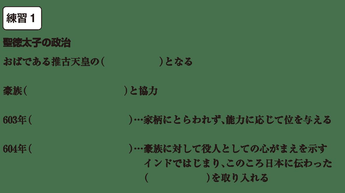 中学歴史7 練習1 カッコ空欄