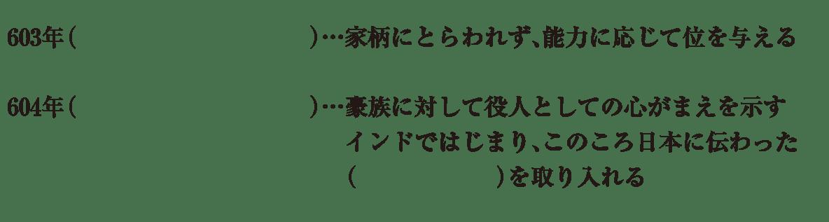 中学歴史7 練習1 下4行(603年~以降)のみ表示、カッコ空欄