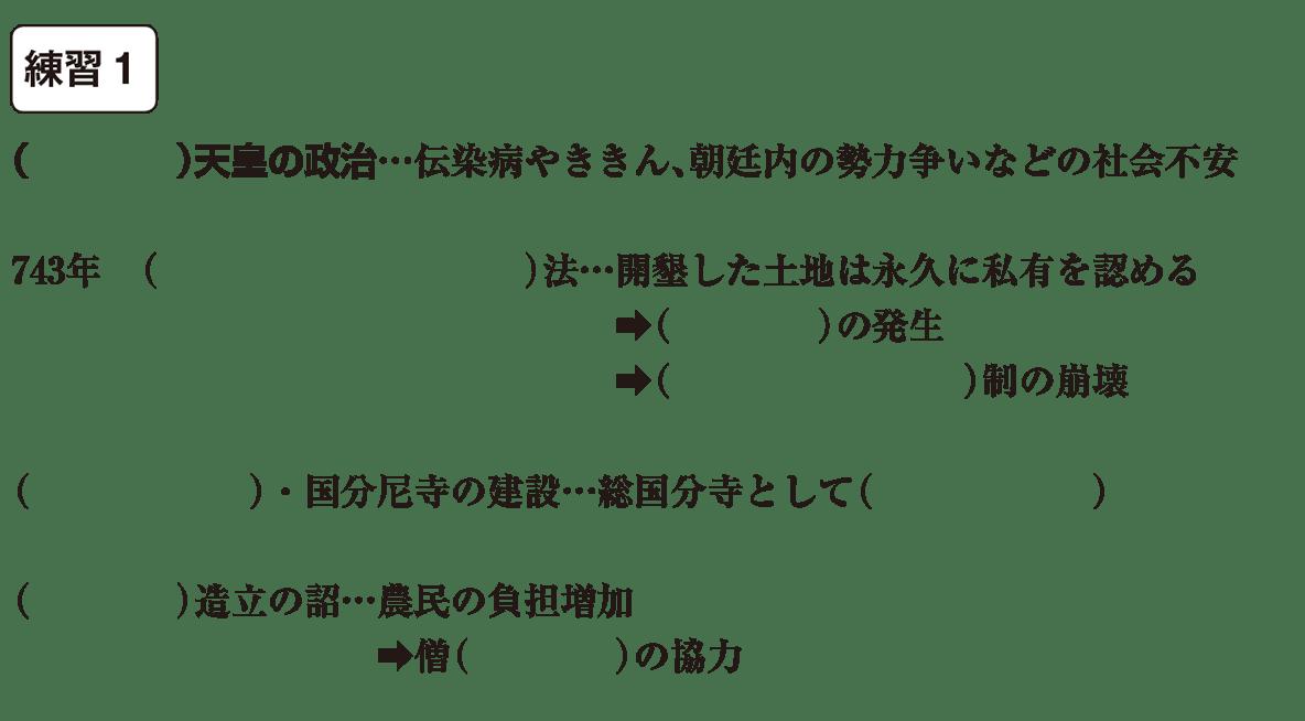 中学歴史10 練習1 カッコ空欄