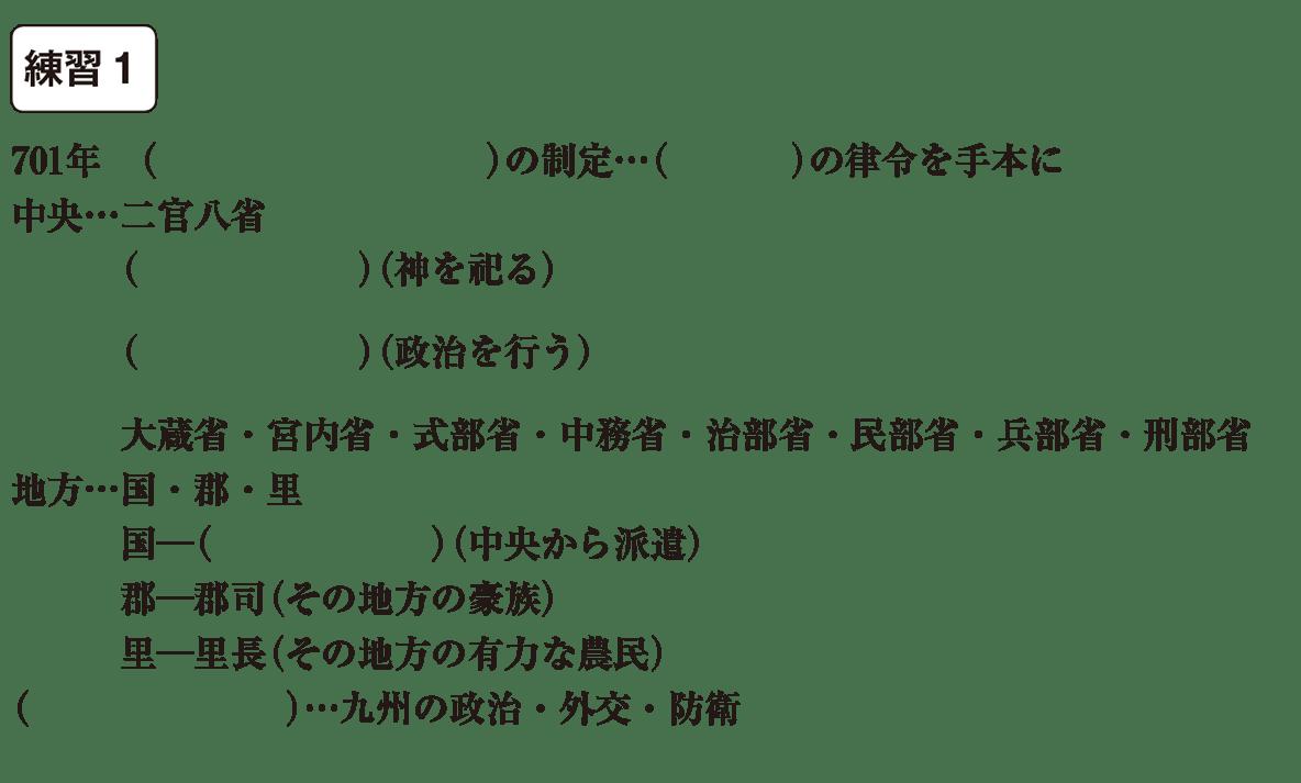 中学歴史9 練習1 カッコ空欄