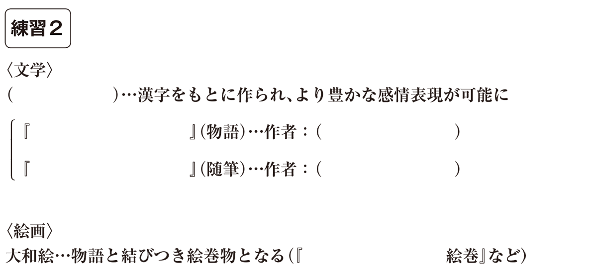 中学歴史14 練習2 カッコ空欄