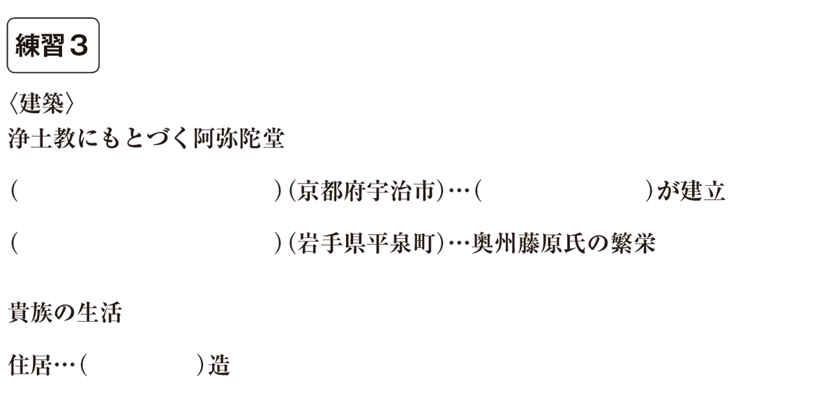 中学歴史14 練習3 カッコ空欄