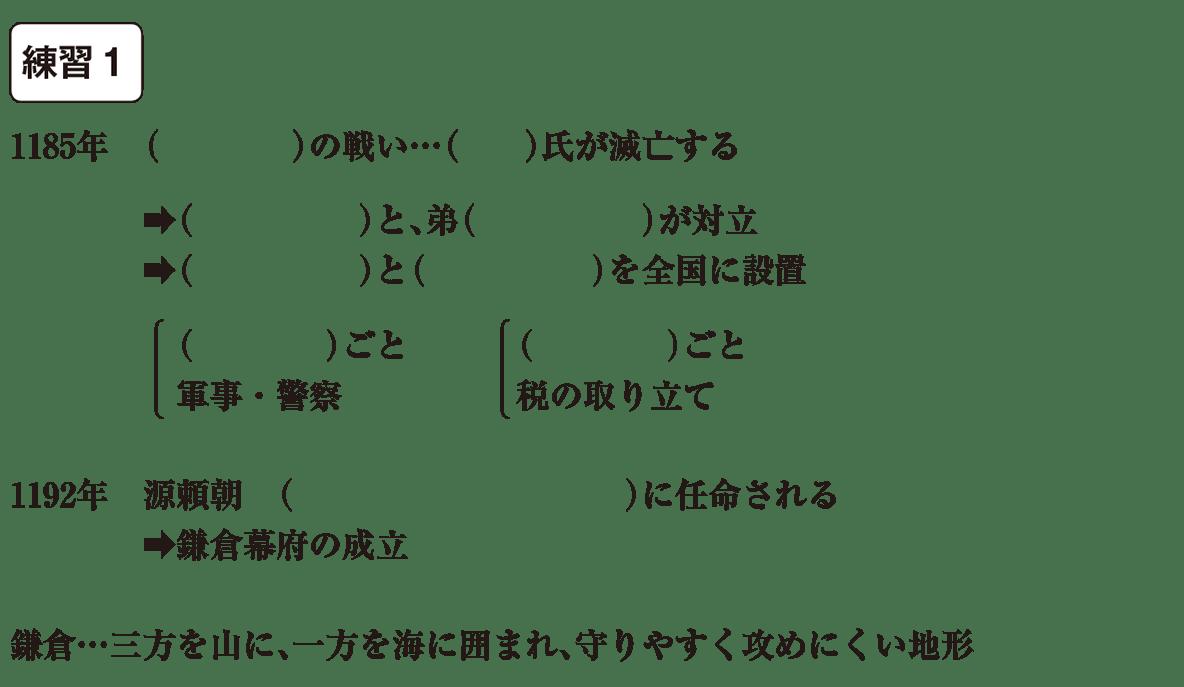 中学歴史15 練習1 カッコ空欄