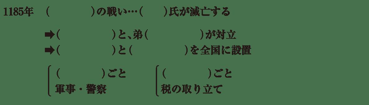 中学歴史15 練習1 1185年の項目(上から5行目まで)のみ表示、カッコ空欄