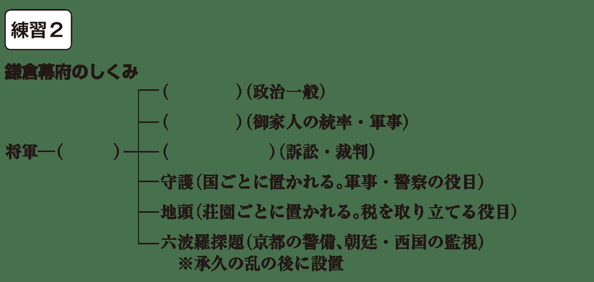 中学歴史15 練習2 カッコ空欄