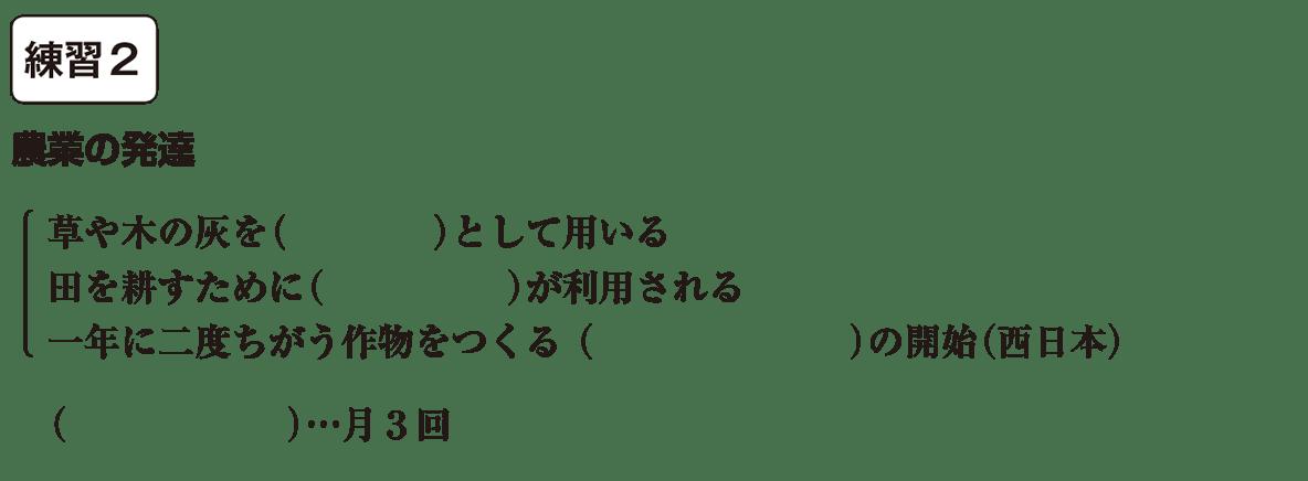 中学歴史16 練習2 カッコ空欄