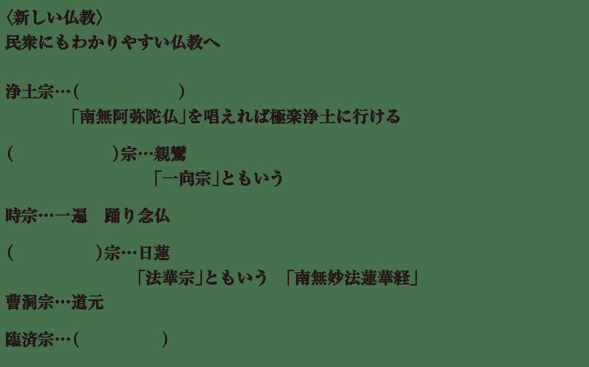 中学歴史17 練習1 カッコ空欄