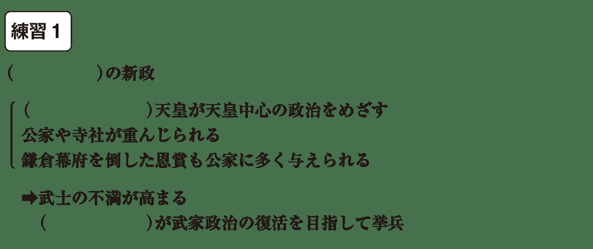 中学歴史19 練習1 カッコ空欄