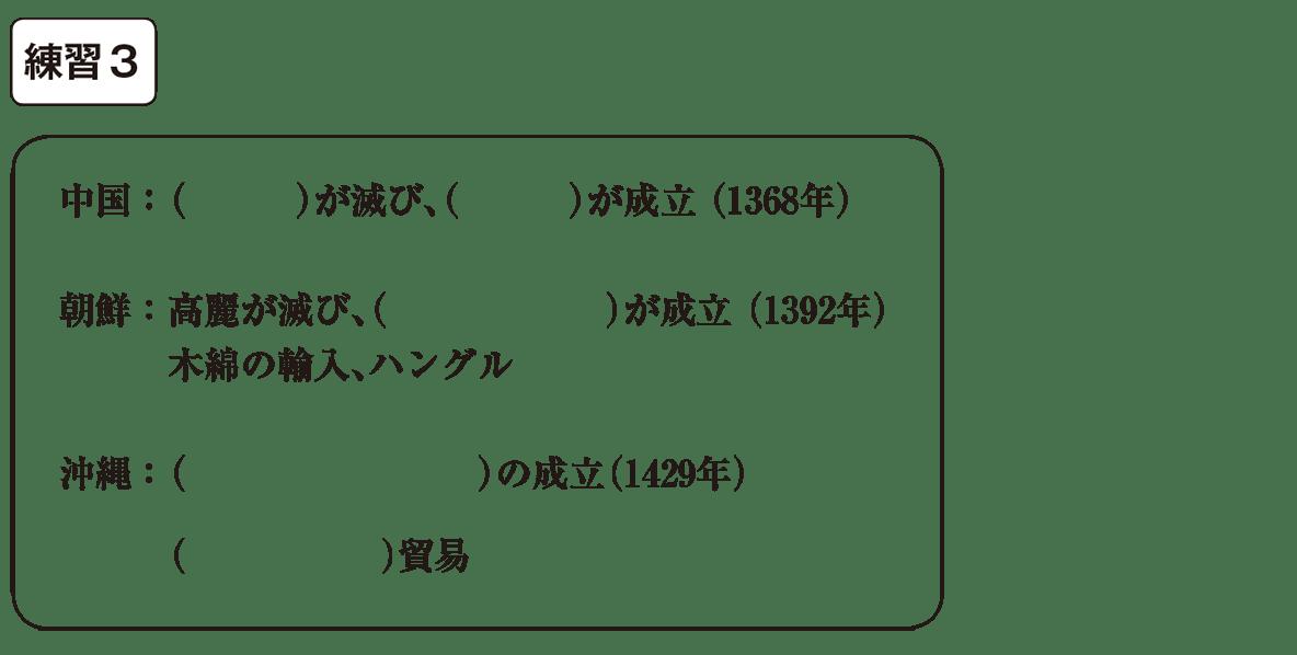 中学歴史20 練習3 カッコ空欄