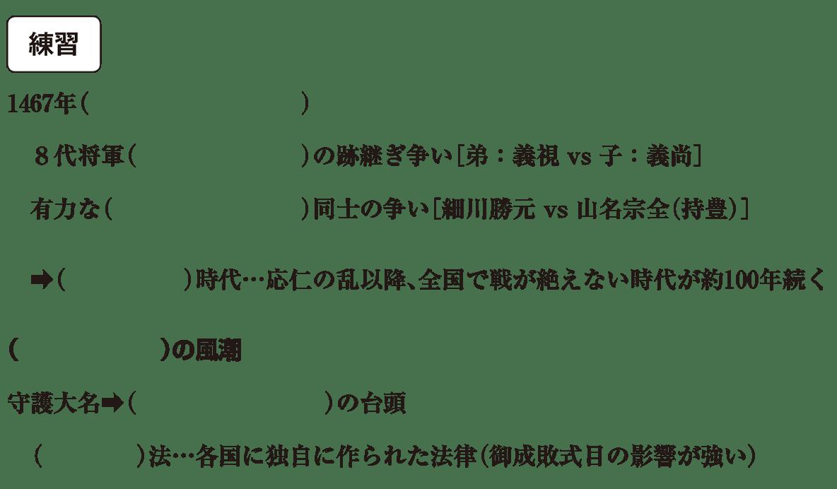 中学歴史21 練習1 カッコ空欄