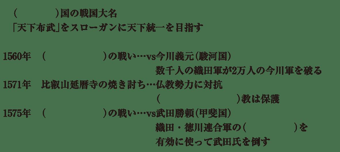 中学歴史27 練習1 1575年、長篠の戦いの説明文まで表示、カッコ空欄
