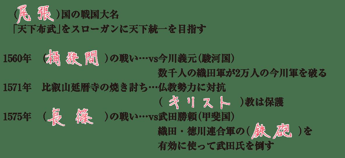 中学歴史27 練習1 1575年、長篠の戦いの説明文まで表示、答え入り